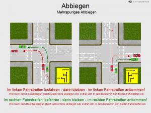 abbiegen2